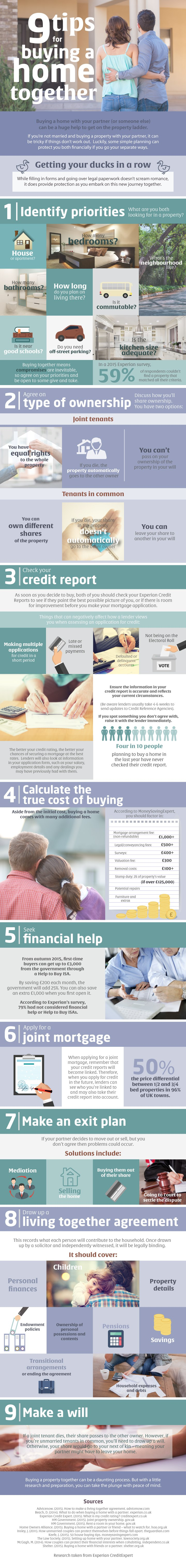9-Tips-for-buying-a-home-with-your-partner