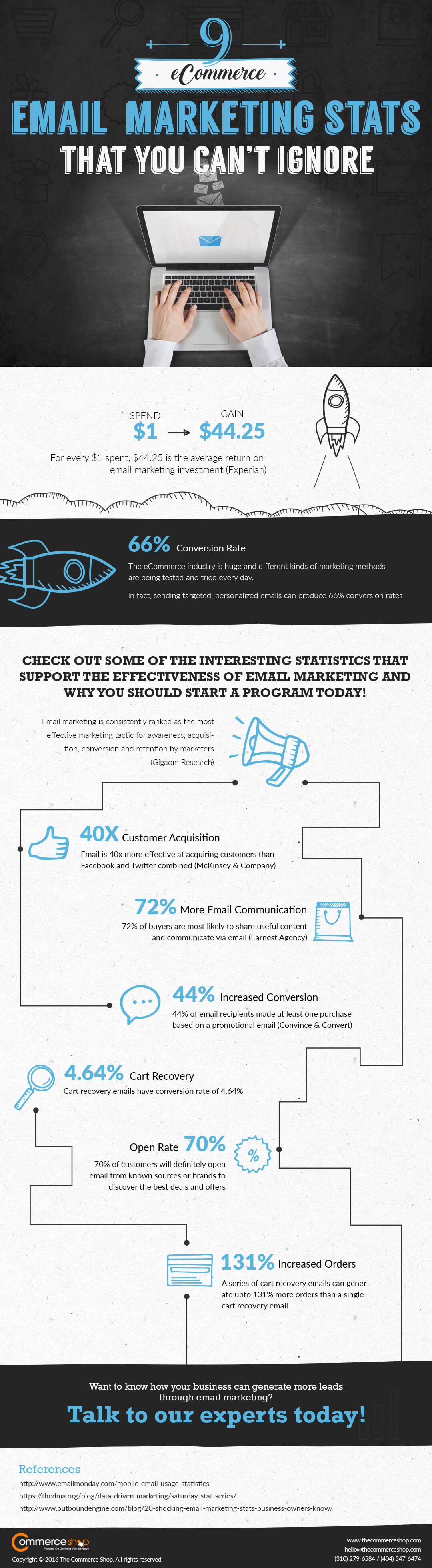 9-ecommerce-email-marketing-stats-that-you-cant-ignore-infographic-plaza