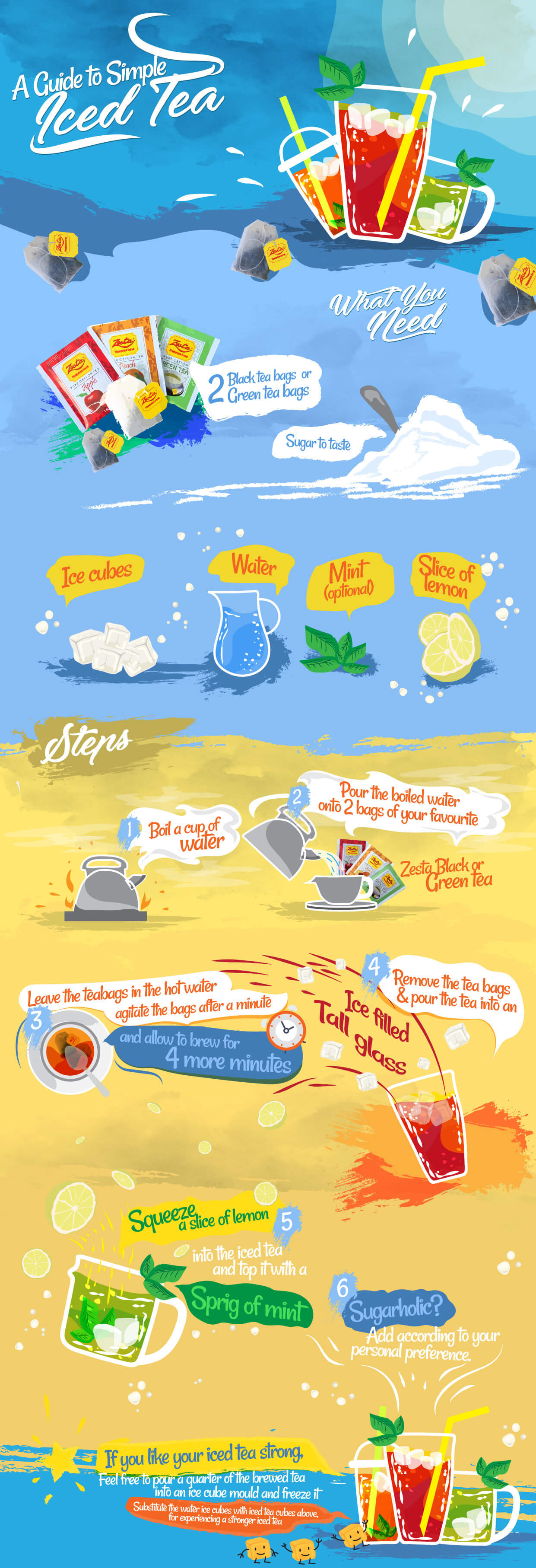 A-Guide-to-Simple-Iced-Tea-infographic-plaza