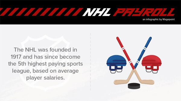 A-Payroll-Face-off-With-the-Top-Paid-NHL-Players-infographic-plaza-thumb