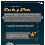 A Short Biography of Sterling Silver