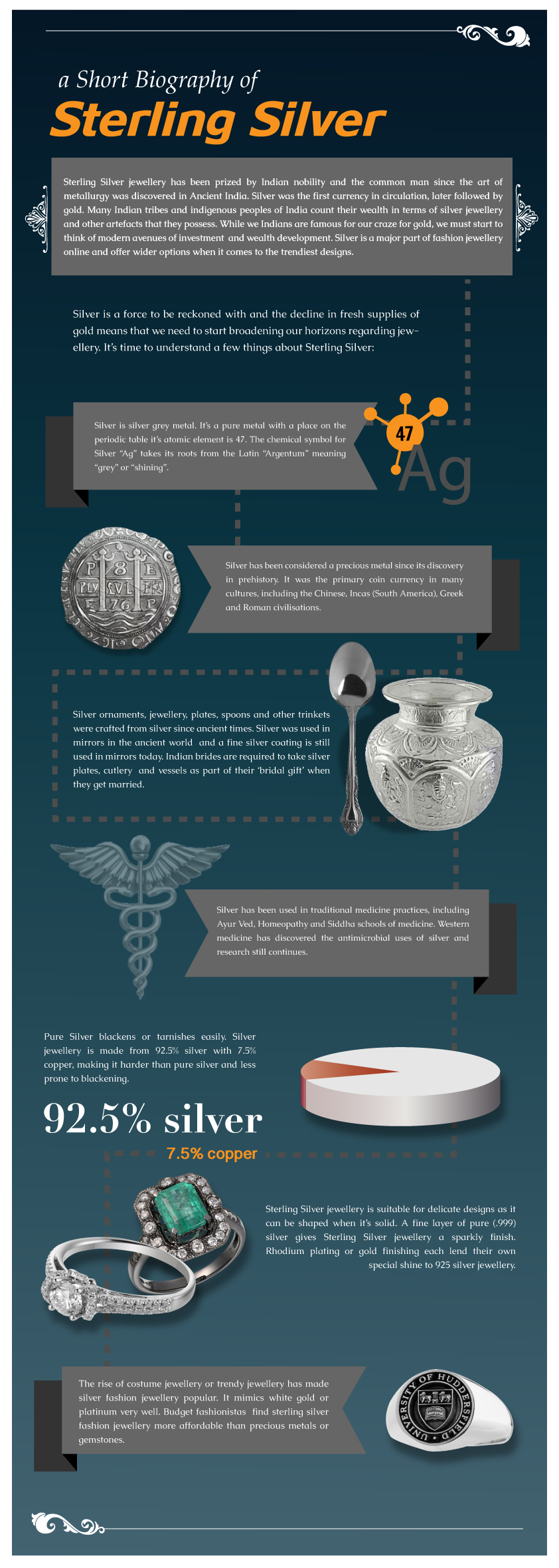 A-Short-Biography-of-Sterling-Silver-infographic-plaza