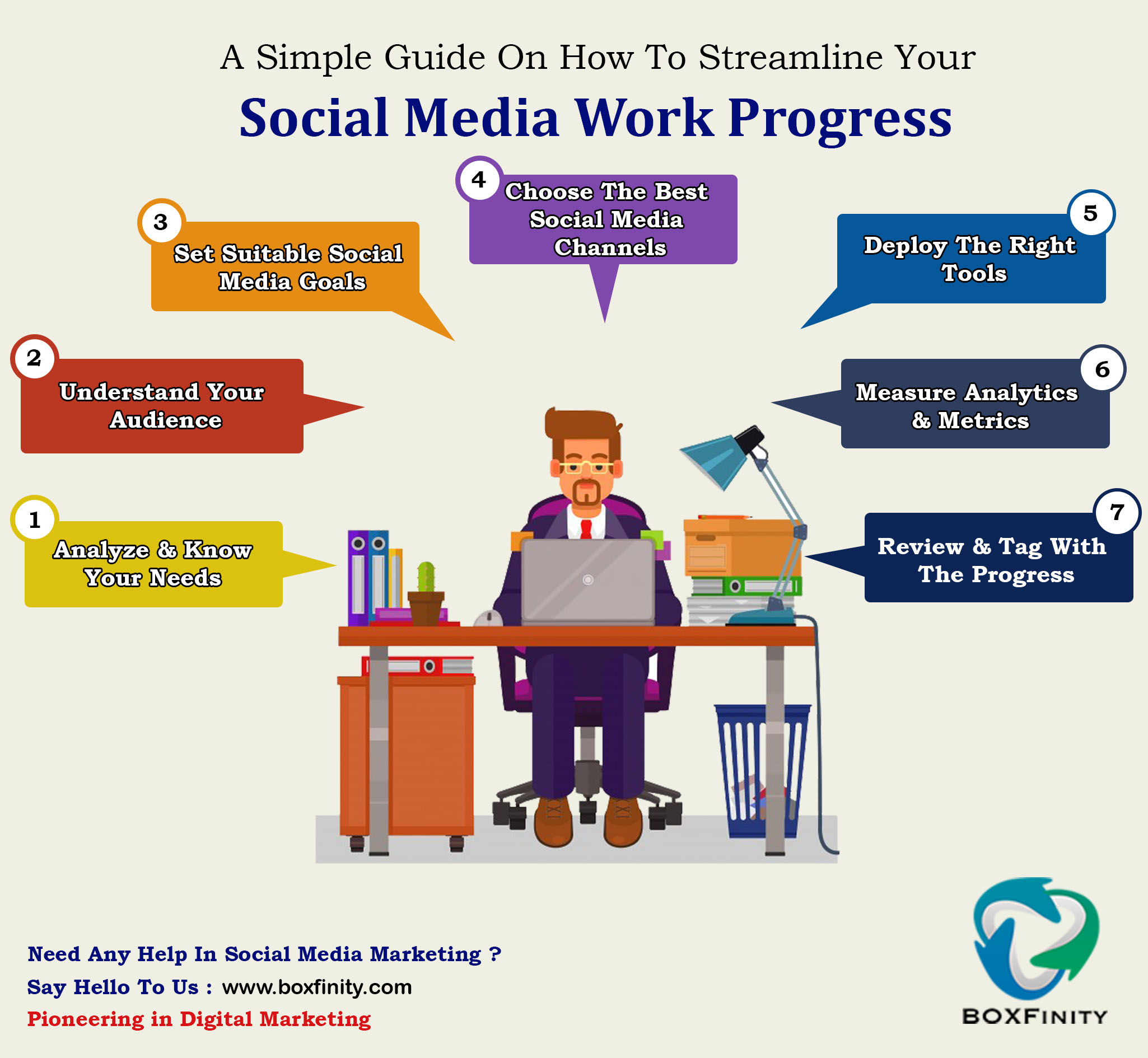 A-Simple-Guide-On-How-To-Streamline-Your-Social-Media-Work-Progress-infographic-plaza
