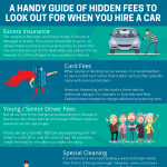 A+handy+guide+of+hidden+fees+to+look+out+for+when+you+hire+a+car-infographic-plaza