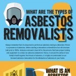 ASBESTOS-REMOVALISTS-types-infographic-plaza