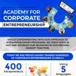 Academy-for-Corporate-Entrepreneurship-infographic-plaza