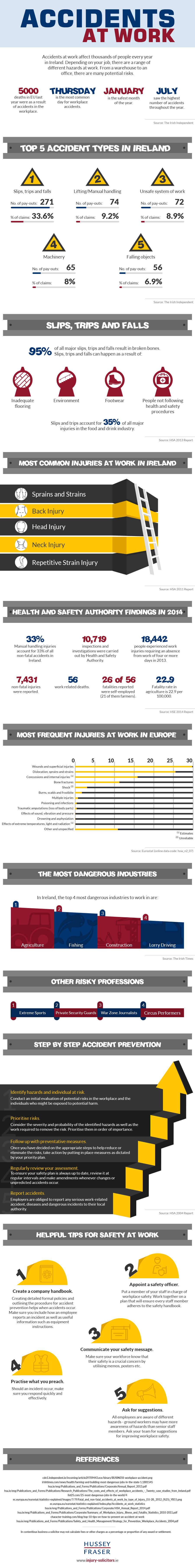 Accidents-at-Work-infographic