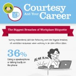 Accounttemps_Courtesy and your Career_v5