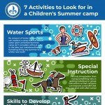 Activities-to-Look-for-in-a-Children's-Summer-Camp-infographic-plaza
