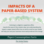 Ademero_Impacts-of-a-Paper-Based-System_infographic
