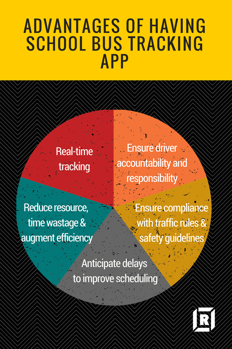 Advantages-of-Having-School-Bus-Tracking-App-infographic-plaza