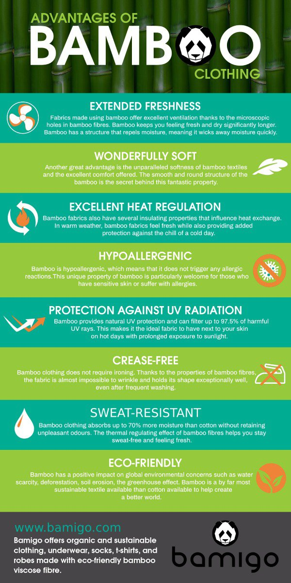 Advantages_of_Bamboo_Clothing-Infographic-plaza