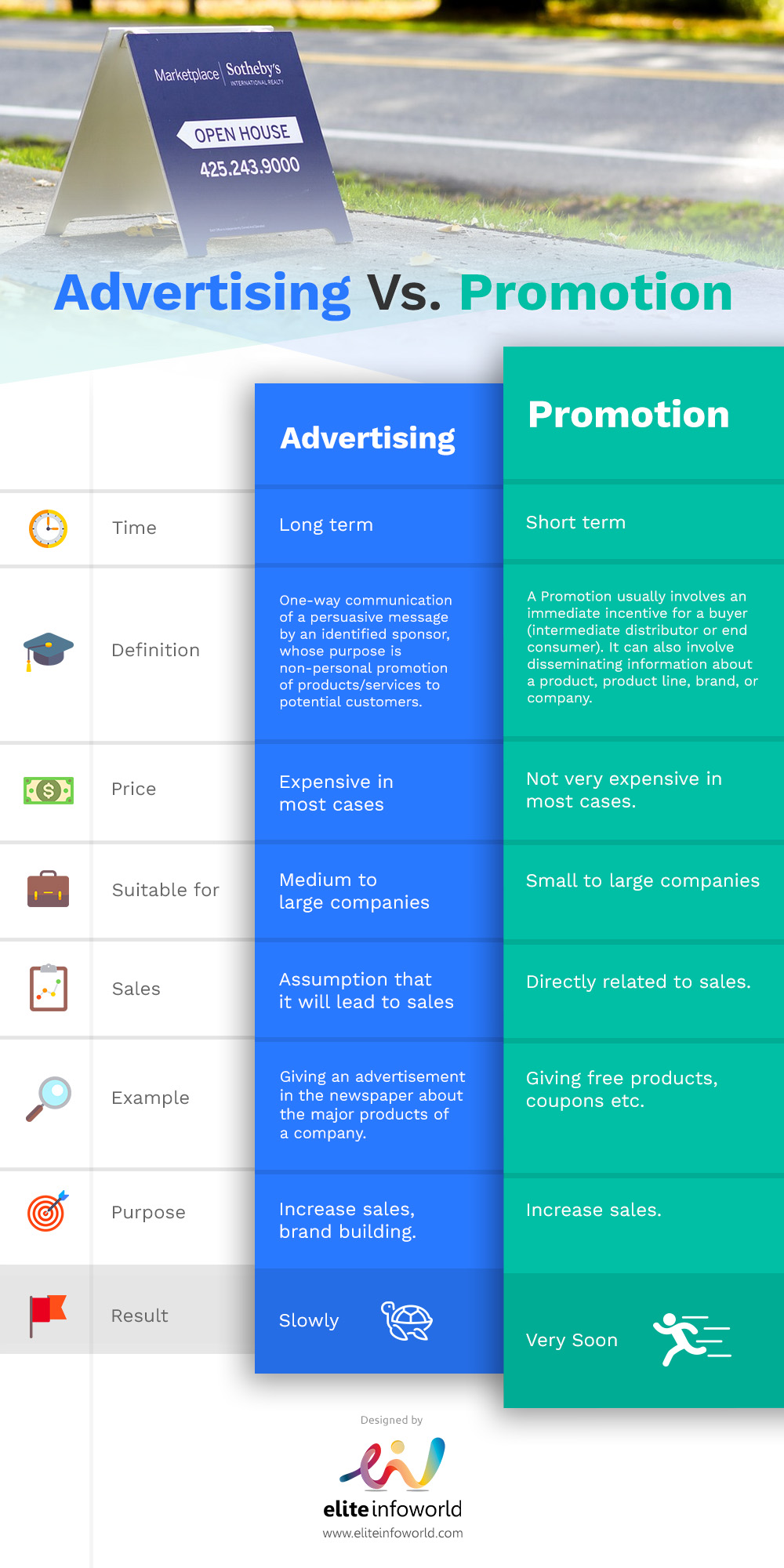 Advertising-Vs-Promotion-Infographic-plaza