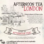 Afternoon-Tea-London-Style-infographic-plaza
