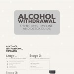 Alcohol-Detox-infographic-plaza