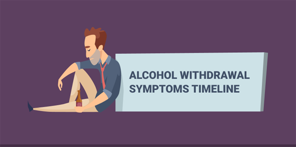 Alcohol Withdrawal Symptoms Timeline
