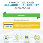 All-About-Bad-Credit-Infographic