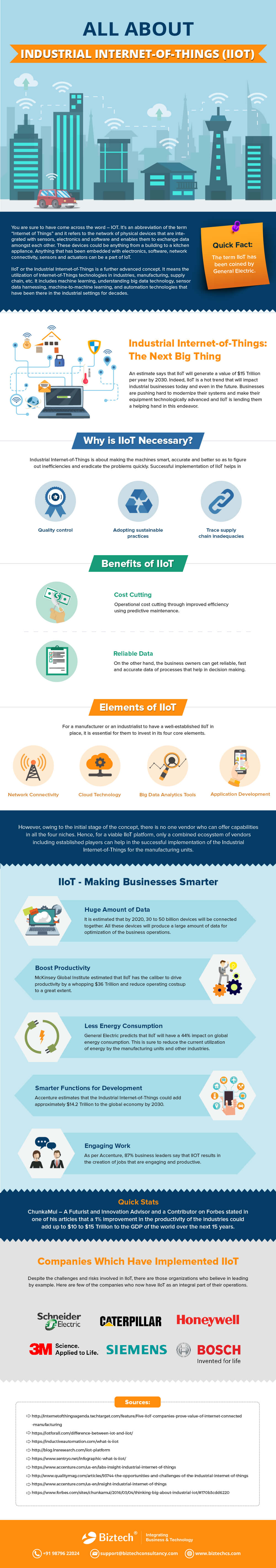 All-About-Industrial-Internet-of-Things-IIoT-infographic-plaza