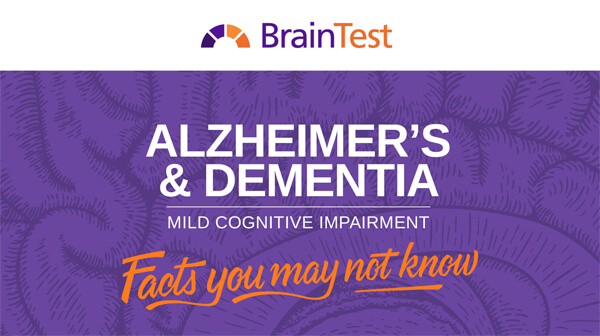 Alzheimer's-and-Dementia-Mild-Cognitive-Impairment-infographic-plaza-thumb