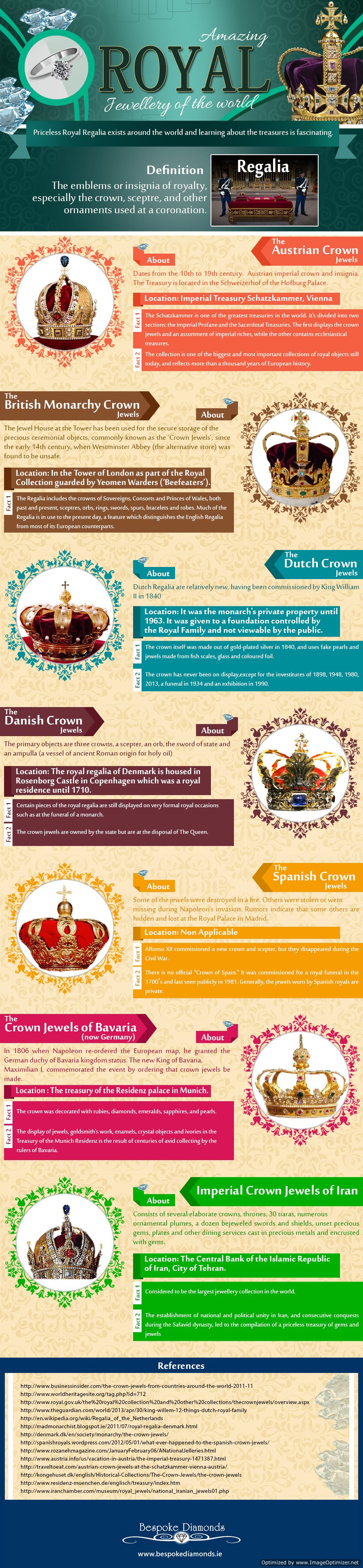 Amazing-Royal-Jewellery-of-the-World-bespoke-infographic