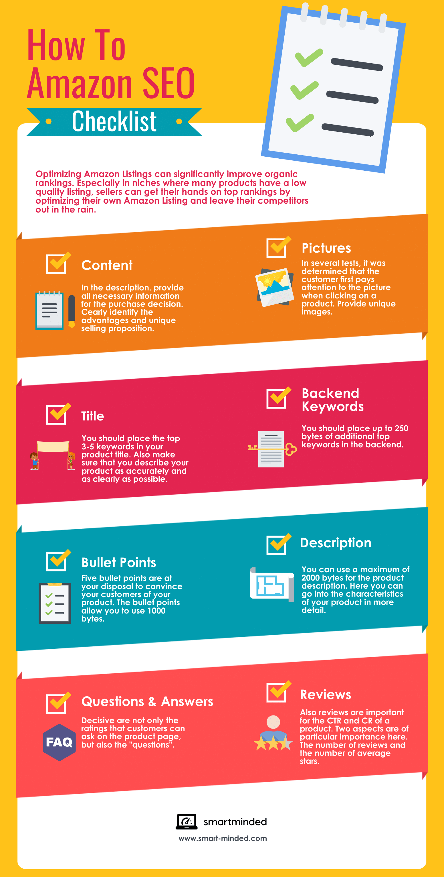 Amazon_seo-checklist-infographic-plaza