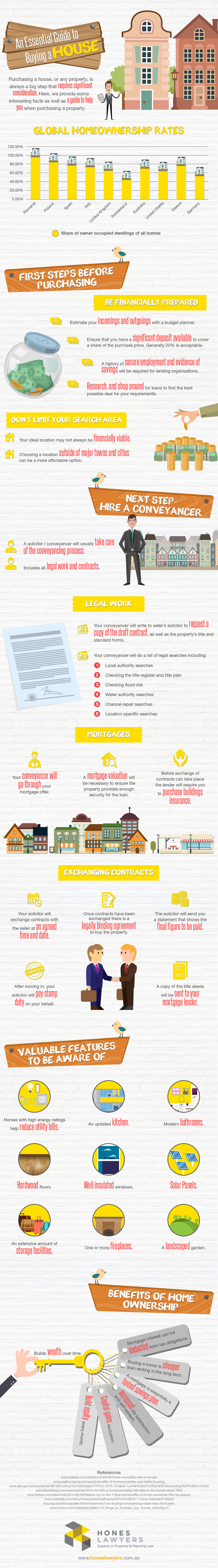 An-Essential-Guide-to-Buying-a-House-Infographic