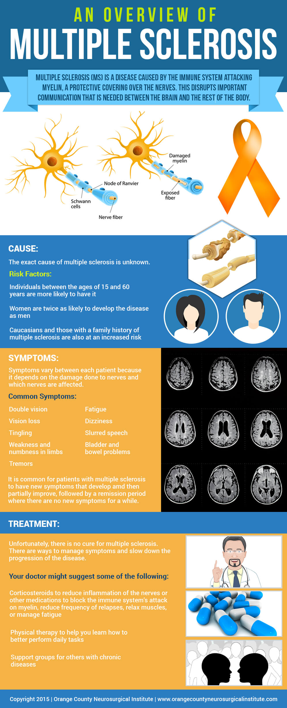 An-Overview-of-Multiple-Sclerosis-by-Orange-County-Neurosurgical-Institute-infographic-plaza