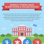 Anabolic-Steroids-Abuse-in-High-School-and-College-Athletes-infographic-plaza