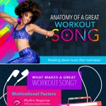 Anatomy-of-a-Great-Workout-Song-infographic-plaza