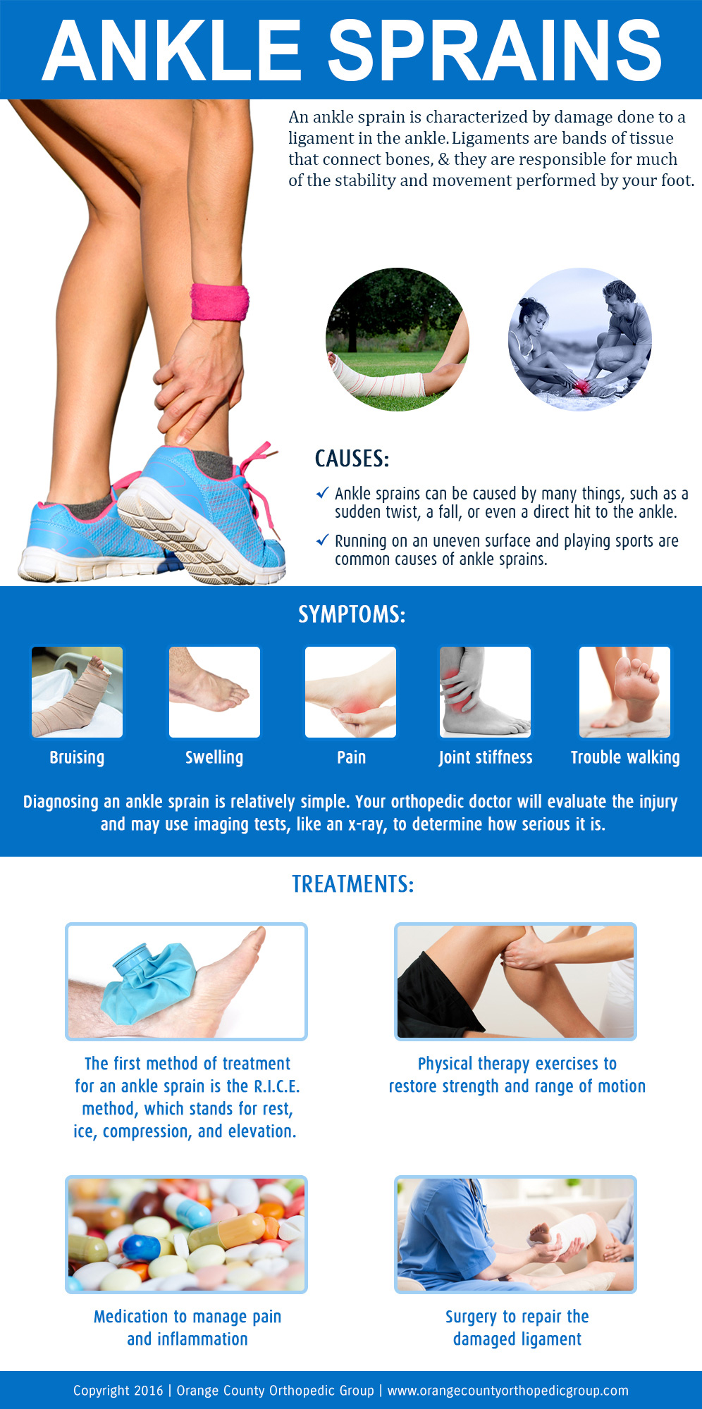 Ankle-Sprains-Orange-County-Orthopedic-Surgeons1-infographic-plaza