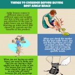 Ankle-brace-infographic-plaza