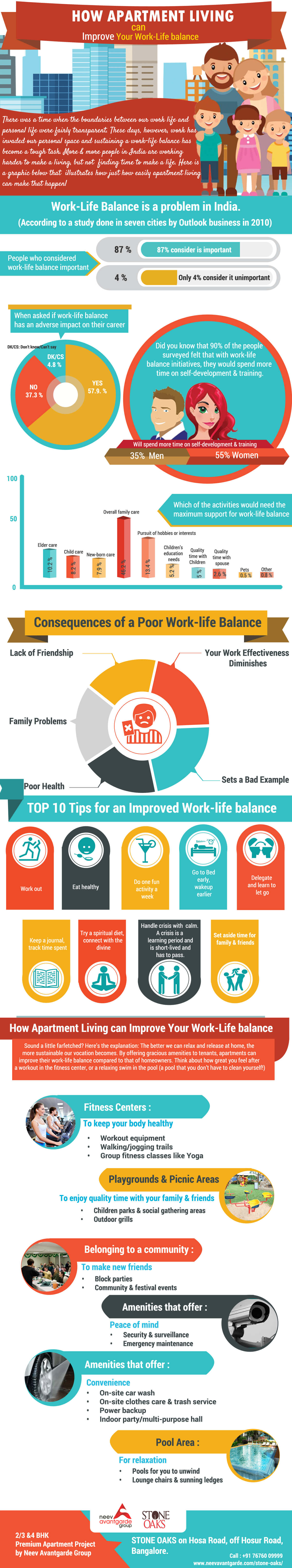 Apartment-Living-Work-Life-Balance-infographic-plaza
