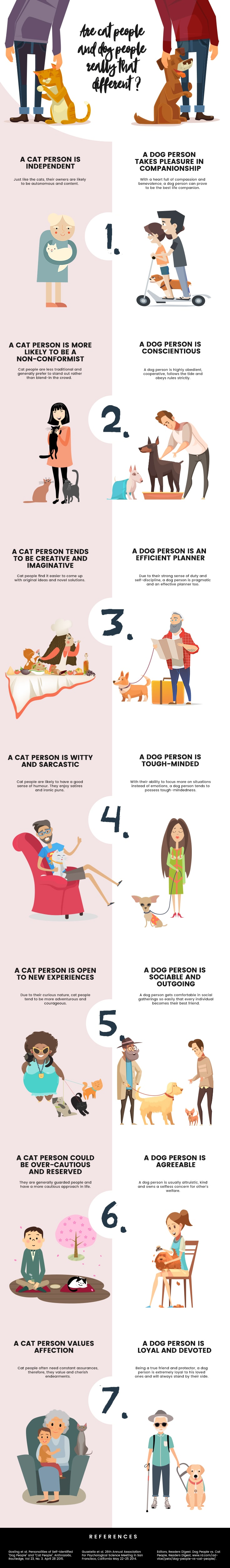 Are-you-Cat-person-or-Dog-Person-infographic-plaza