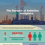 Asbestos-Awareness-Training-infographic-plaza