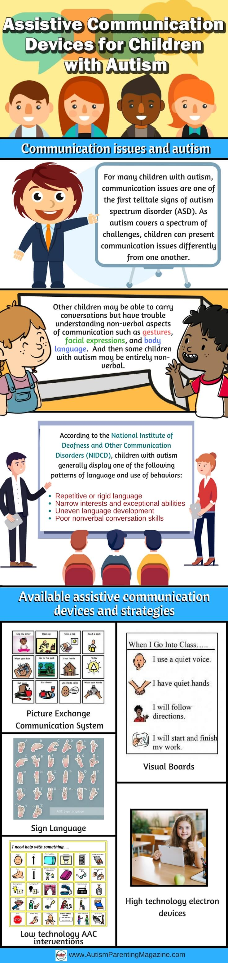 Assistive-Communication-Devices-for-Children-with-Autism-infographic-plaza