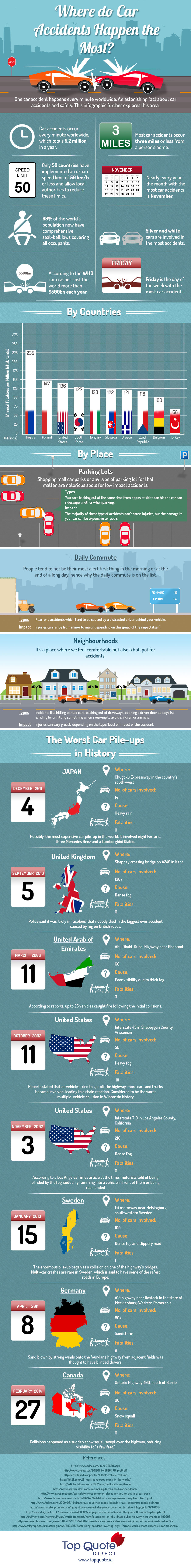 Astonishing-Facts-about-Car-Accidents-and-Safety-infographic-plaza