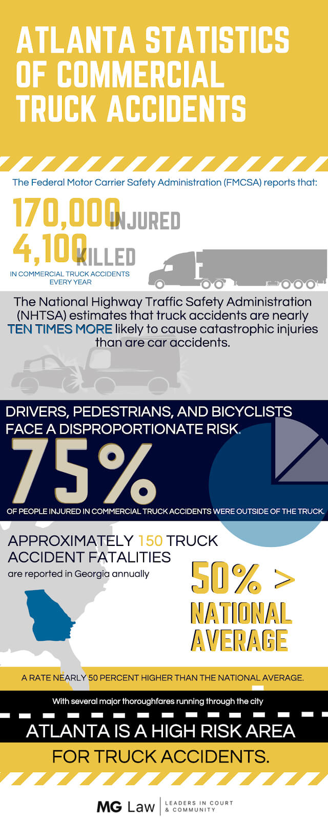 Atlanta-Statistices-of-Commercial-Truck-Accidents-infographic-plaza