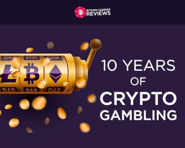 BCR_Crypto_Gambling_10-year_Anniversay-infographic-plaza-thumb