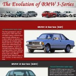 BMW-3-Series-History-infographic-plaza