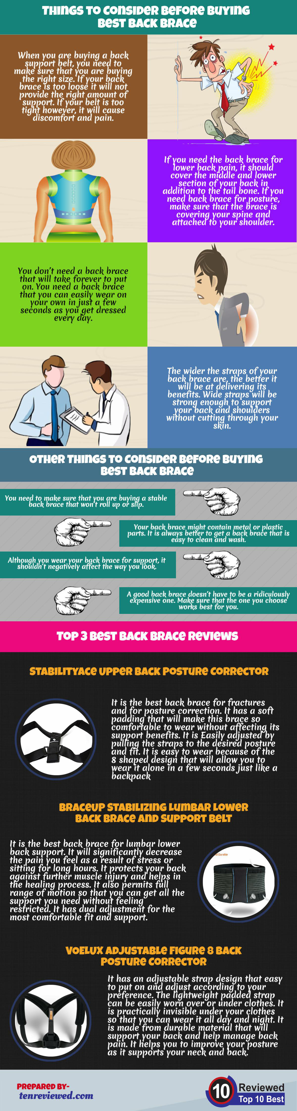 Back Brace Buying Guide