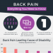 Back-Pain-infographic-plaza