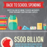 Back-to-school-spending-infographic-plaza
