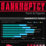20120429-Bankruptcy-2