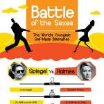 Battle-of-the-Sexes-Infographic-plaza