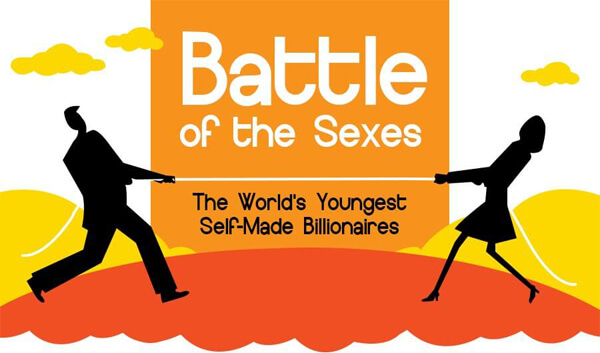 Battle-of-the-Sexes-Infographic-plaza-thumb
