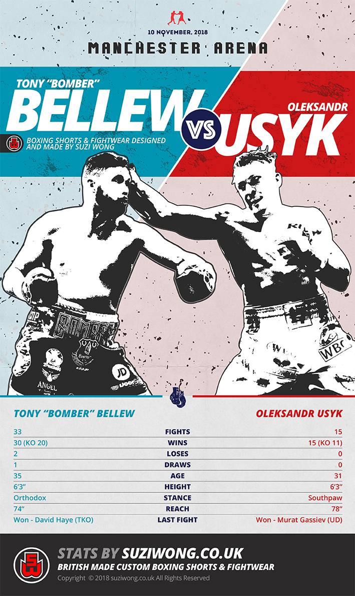 The Cruiserweight Fight of 2018 - Tony 'Bomber' Bellew vs Oleksandr Usyk