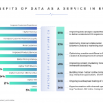 Benefits-of-DAAS-infographic-plaza