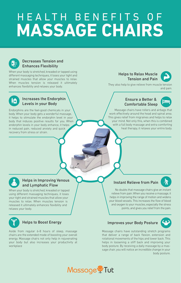 Benefits-of-Massage-Chairs-infographic-plaza