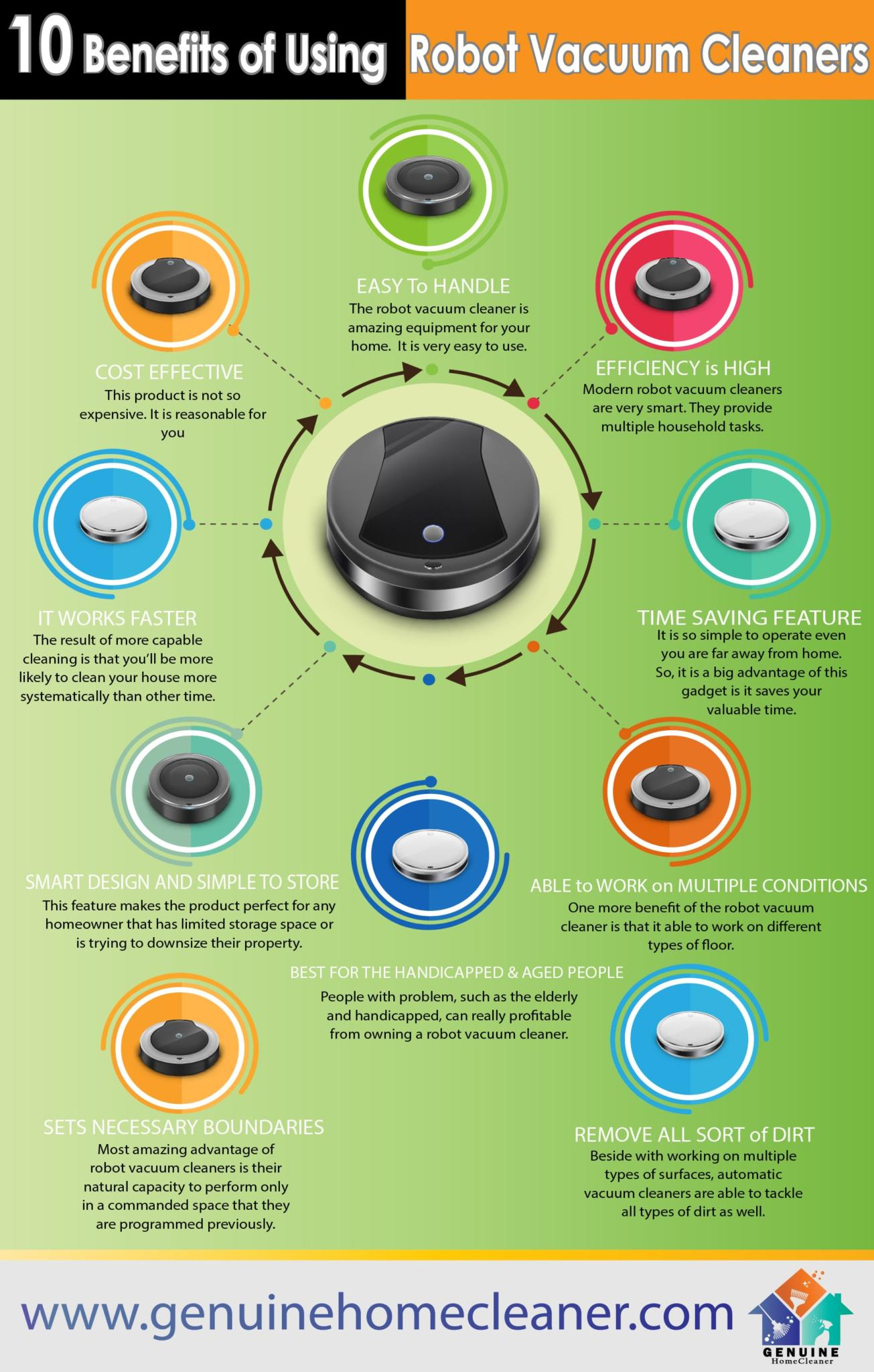 10 Benefits of Using Robot Vacuum Cleaners: Cleaning Makes Simple