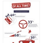 Best Car Scene Movie Moments-infogrpahic-plaza